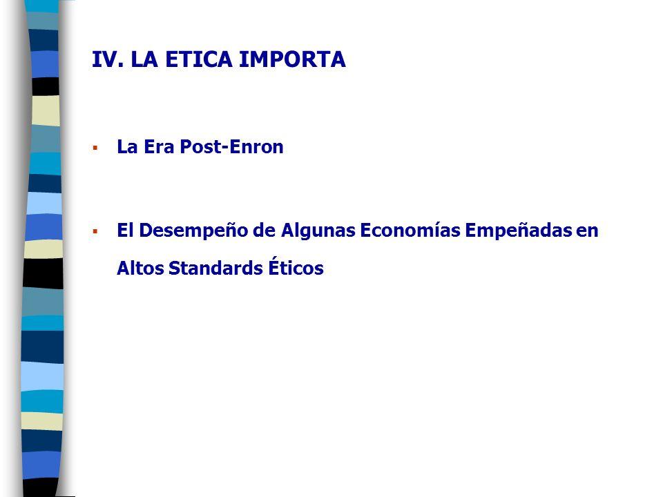 IV.IMPACTOS DE LA ETICA 1.