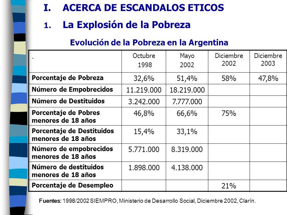 Ranking de Pobreza por Regiones Socio-Económicas.Segundo Semestre de 2003.