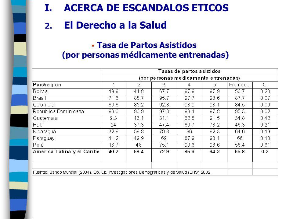 Tasa de Cuidados Básicos Prenatales (por personas médicamente entrenadas) I.ACERCA DE ESCANDALOS ETICOS 2.