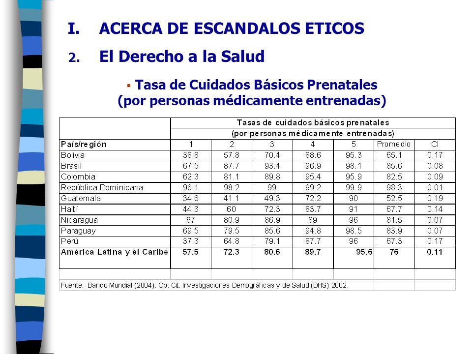 I.ACERCA DE ESCANDALOS ETICOS 3.