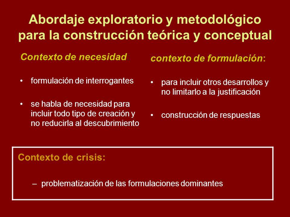 Abordaje exploratorio y metodológico para la construcción teórica y conceptual Contexto de necesidad: formulación de interrogantes se habla de necesid
