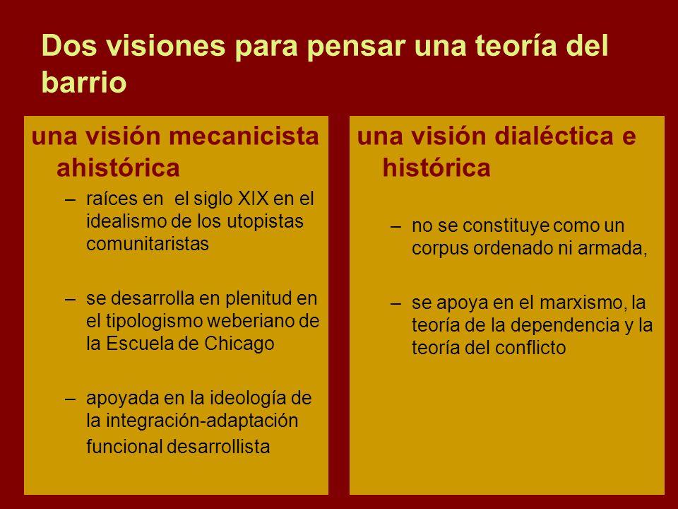 Dos visiones para pensar una teoría del barrio una visión mecanicista ahistórica –raíces en el siglo XIX en el idealismo de los utopistas comunitarist