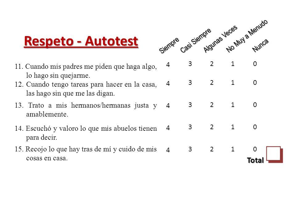 Respeto - Autotest Siempre Casi Siempre Algunas Veces No Muy a Menudo Nunca 4444444444 3333333333 2222222222 1111111111 0000000000 Total 11.