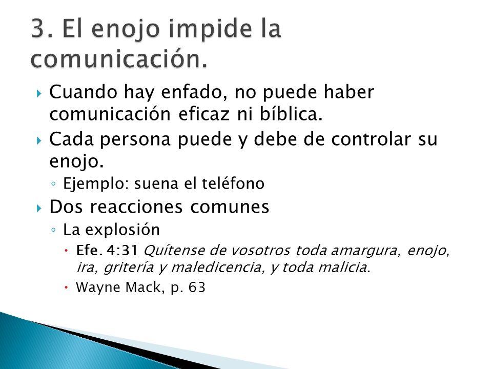 Cuando hay enfado, no puede haber comunicación eficaz ni bíblica. Cada persona puede y debe de controlar su enojo. Ejemplo: suena el teléfono Dos reac