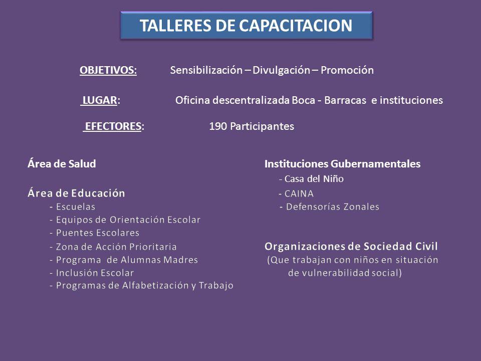 LUGAR: Oficina descentralizada Boca - Barracas e instituciones EFECTORES: 190 Participantes OBJETIVOS: Sensibilización – Divulgación – Promoción TALLERES DE CAPACITACION