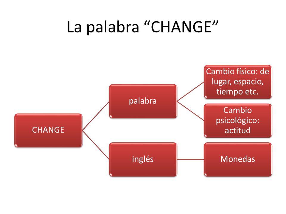 La palabra CHANGE CHANGEpalabra Cambio físico: de lugar, espacio, tiempo etc. Cambio psicológico: actitud inglésMonedas