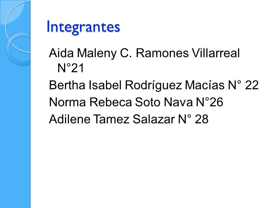 Integrantes Aida Maleny C.