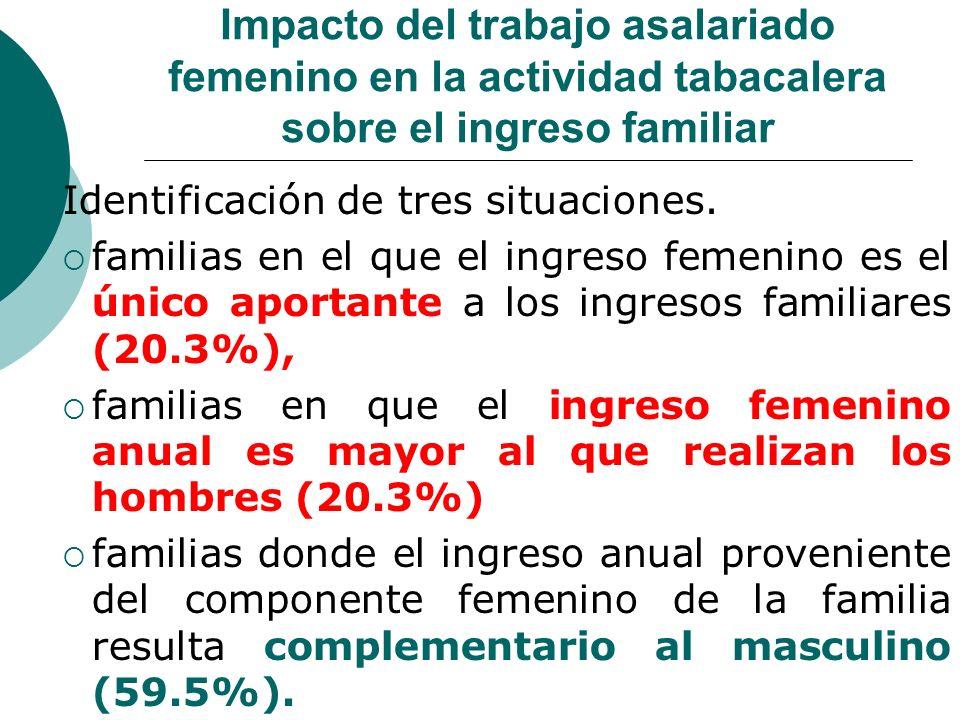 Impacto del trabajo asalariado femenino en la actividad tabacalera sobre el ingreso familiar Identificación de tres situaciones.