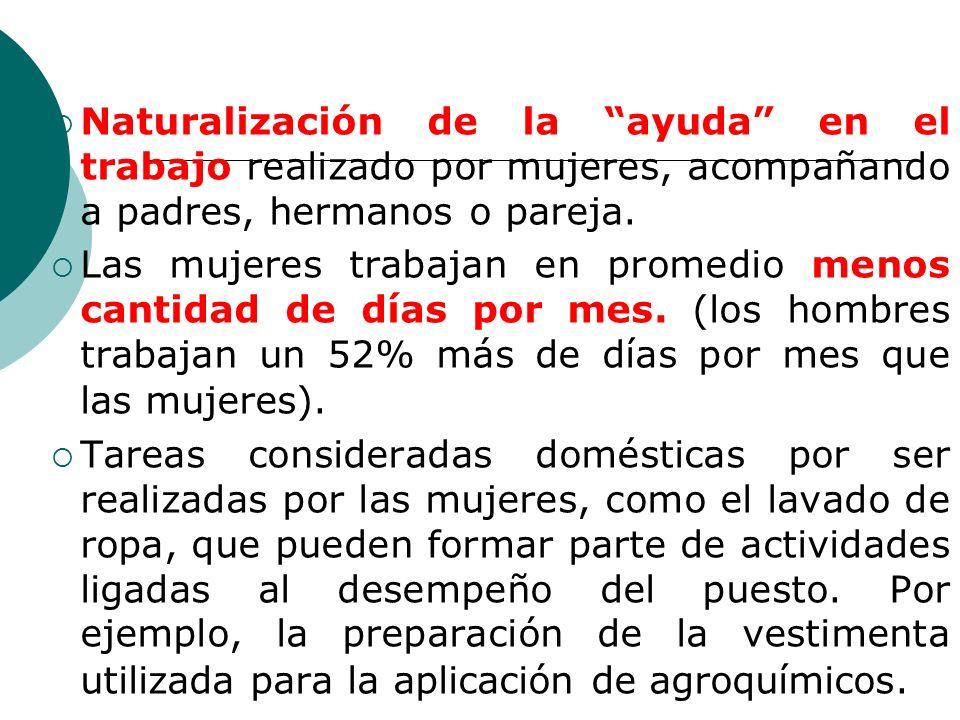 Naturalización de la ayuda en el trabajo realizado por mujeres, acompañando a padres, hermanos o pareja.