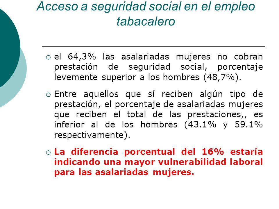 Acceso a seguridad social en el empleo tabacalero el 64,3% las asalariadas mujeres no cobran prestación de seguridad social, porcentaje levemente superior a los hombres (48,7%).