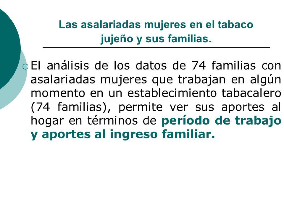 Las asalariadas mujeres en el tabaco jujeño y sus familias.