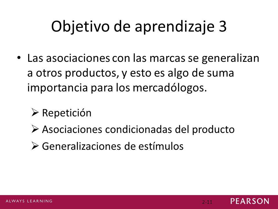 Objetivo de aprendizaje 3 Las asociaciones con las marcas se generalizan a otros productos, y esto es algo de suma importancia para los mercadólogos.