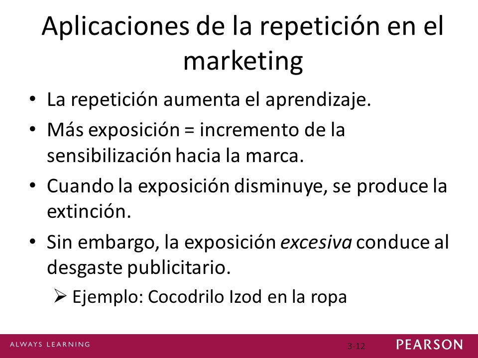 3-12 Aplicaciones de la repetición en el marketing La repetición aumenta el aprendizaje. Más exposición = incremento de la sensibilización hacia la ma
