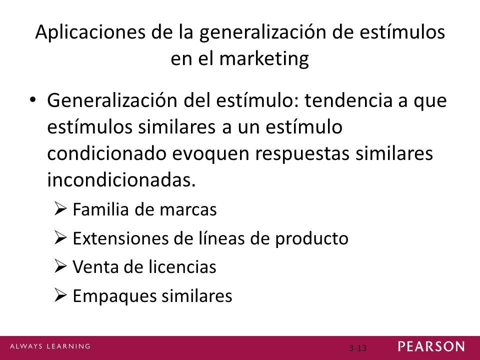 3-13 Aplicaciones de la generalización de estímulos en el marketing Generalización del estímulo: tendencia a que estímulos similares a un estímulo con