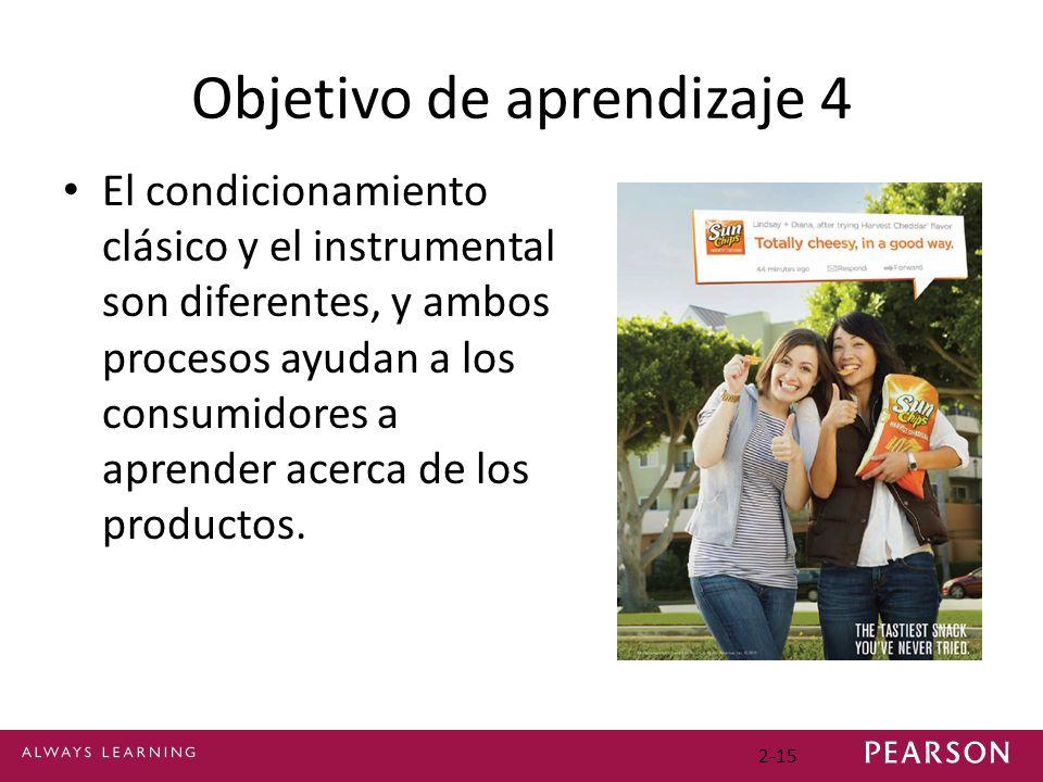 Objetivo de aprendizaje 4 El condicionamiento clásico y el instrumental son diferentes, y ambos procesos ayudan a los consumidores a aprender acerca d
