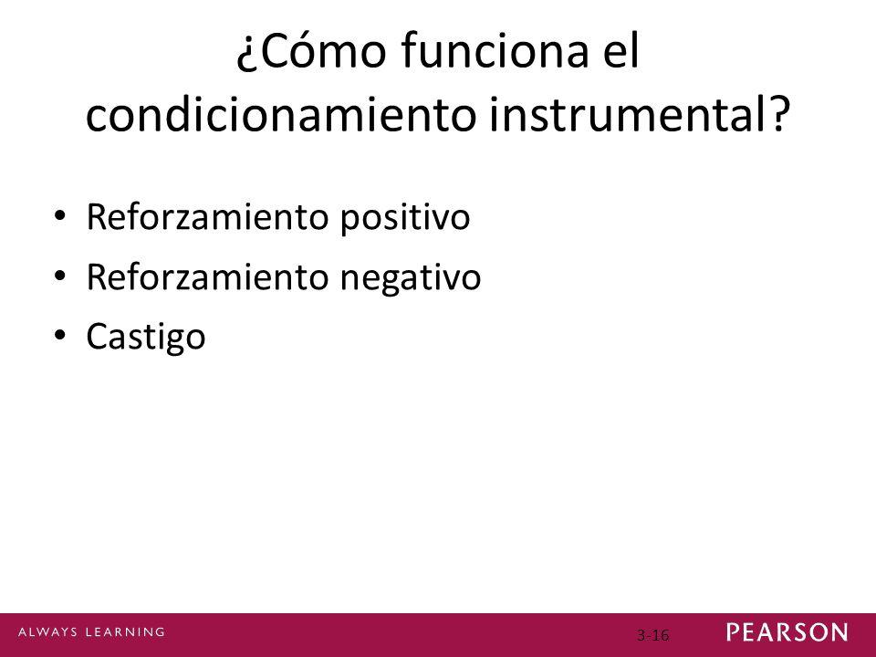 ¿Cómo funciona el condicionamiento instrumental? Reforzamiento positivo Reforzamiento negativo Castigo 3-16