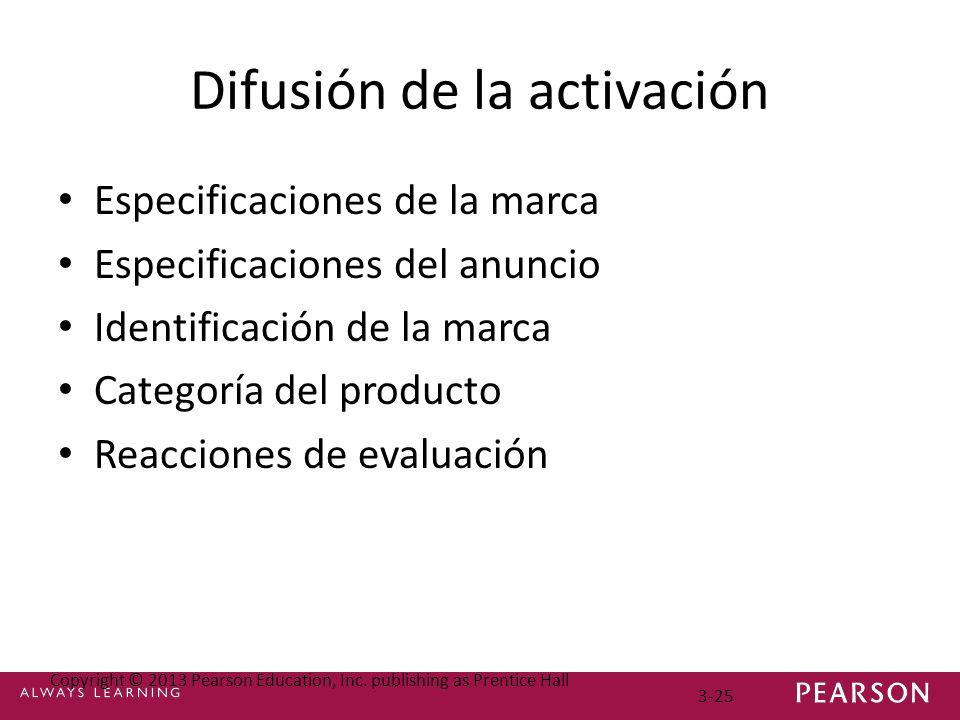 3-25 Copyright © 2013 Pearson Education, Inc. publishing as Prentice Hall Difusión de la activación Especificaciones de la marca Especificaciones del