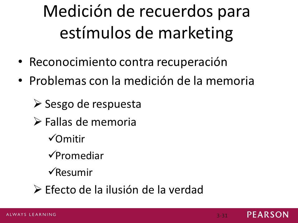 3-31 Medición de recuerdos para estímulos de marketing Reconocimiento contra recuperación Problemas con la medición de la memoria Sesgo de respuesta F