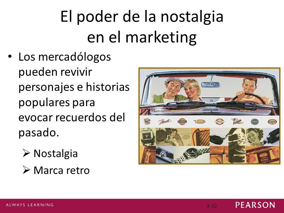3-32 El poder de la nostalgia en el marketing Los mercadólogos pueden revivir personajes e historias populares para evocar recuerdos del pasado. Nosta