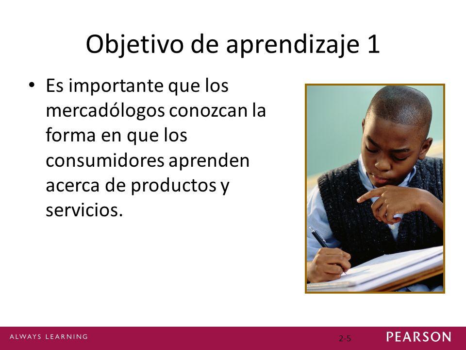 Objetivo de aprendizaje 1 Es importante que los mercadólogos conozcan la forma en que los consumidores aprenden acerca de productos y servicios. 2-5
