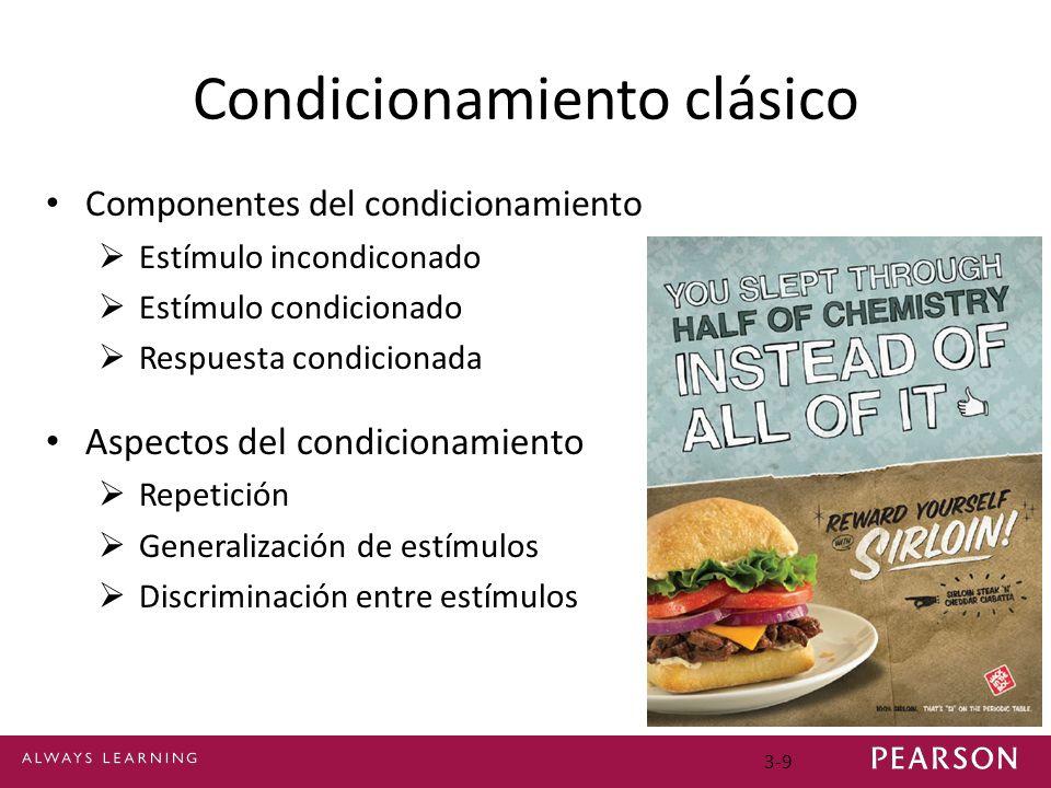 3-9 Condicionamiento clásico Componentes del condicionamiento Estímulo incondiconado Estímulo condicionado Respuesta condicionada Aspectos del condici