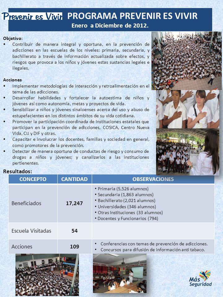 Resultados: PROGRAMA PREVENIR ES VIVIR Enero a Diciembre de 2012. CONCEPTOCANTIDADOBSERVACIONES Beneficiados17,247 Primaria (5,526 alumnos) Secundaria