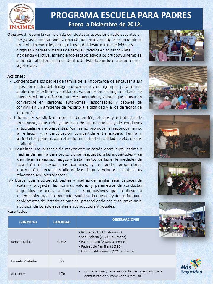 PROGRAMA ESCUELA PARA PADRES Enero a Diciembre de 2012. CONCEPTOCANTIDAD OBSERVACIONES Beneficiados9,793 Primaria (1,814, alumnos) Secundaria (2,392,