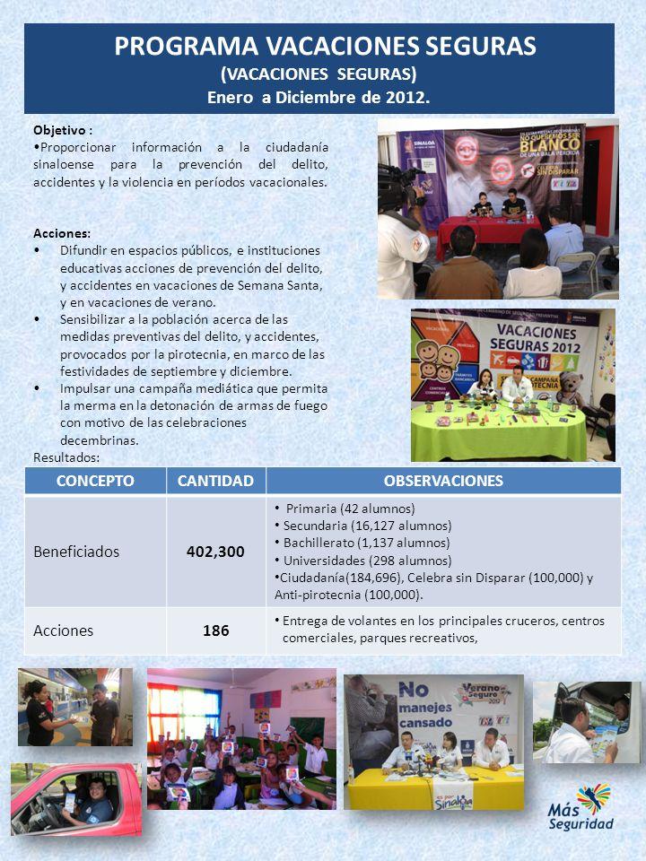 Resultados: PROGRAMA DIFUSORES INFANTILES Enero a Diciembre de 2012.