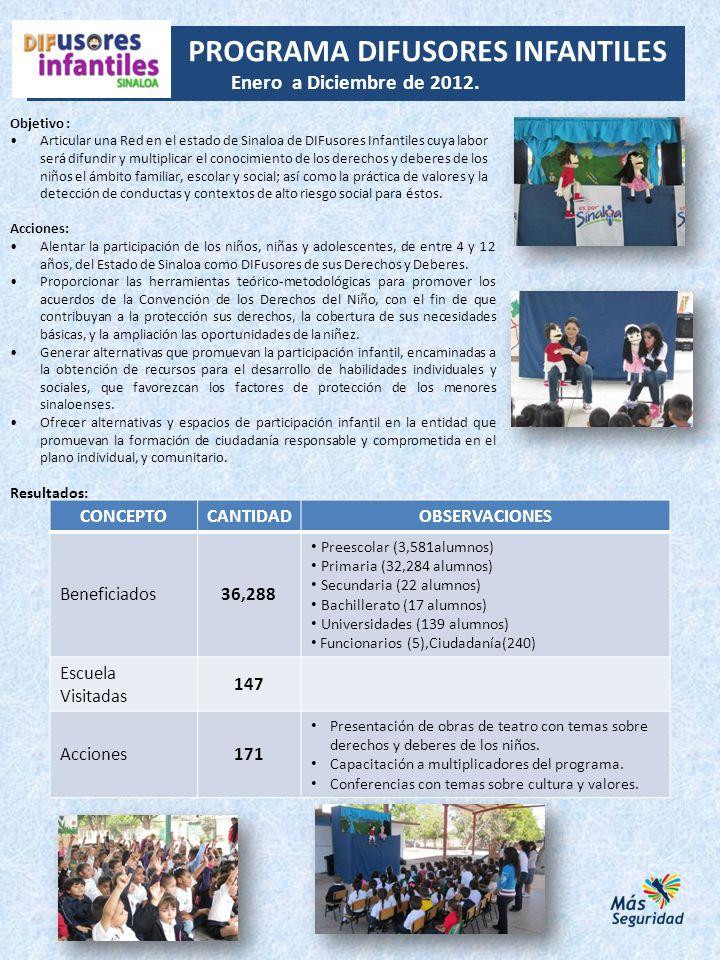 Resultados: PROGRAMA DIFUSORES INFANTILES Enero a Diciembre de 2012. CONCEPTOCANTIDAD OBSERVACIONES Beneficiados36,288 Preescolar (3,581alumnos) Prima