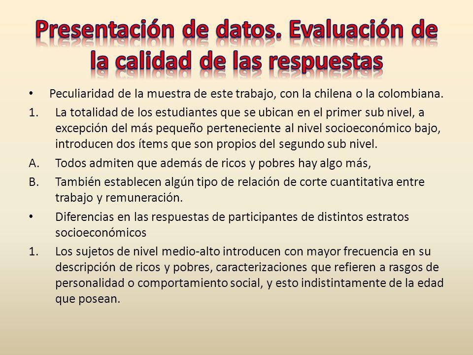 Peculiaridad de la muestra de este trabajo, con la chilena o la colombiana. 1.La totalidad de los estudiantes que se ubican en el primer sub nivel, a
