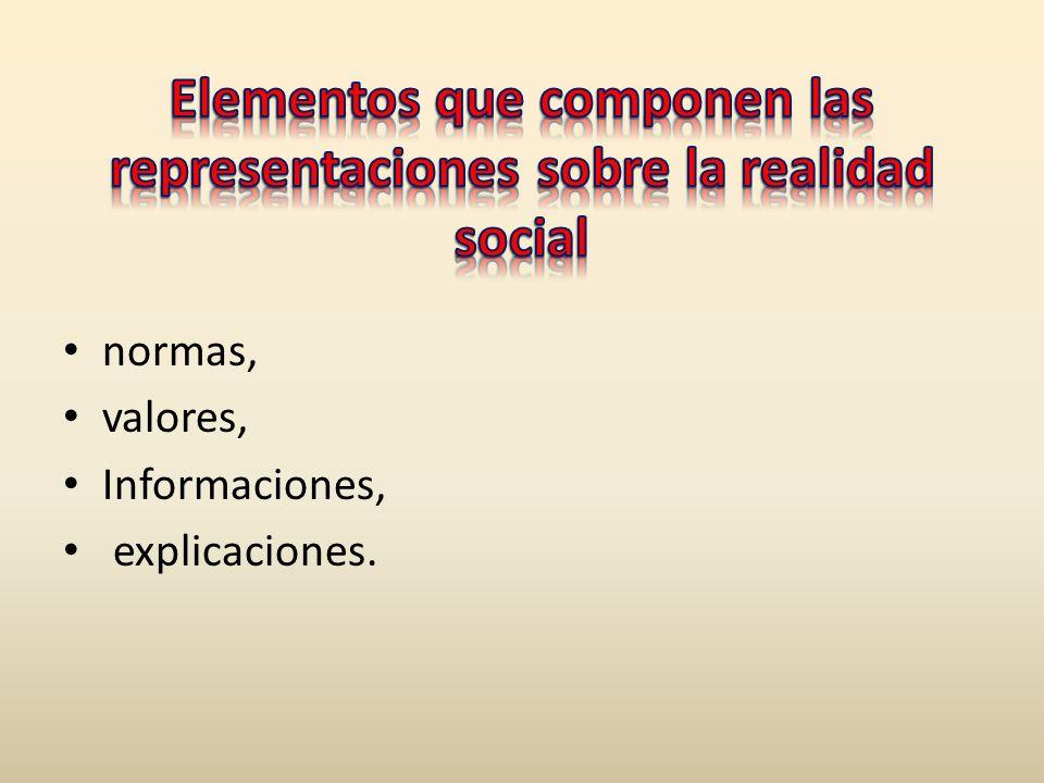 normas, valores, Informaciones, explicaciones.