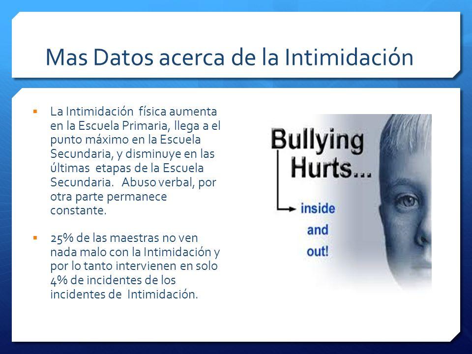 Mas Datos acerca de la Intimidación La Intimidación física aumenta en la Escuela Primaria, llega a el punto máximo en la Escuela Secundaria, y disminu