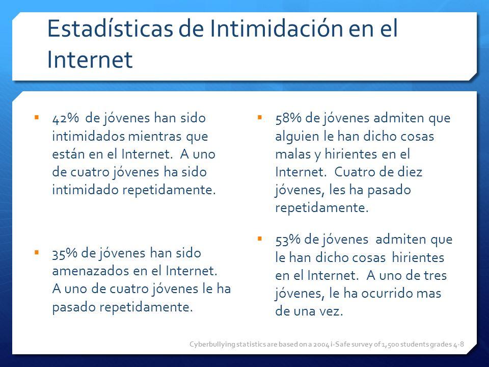 Estadísticas de Intimidación en el Internet 42% de jóvenes han sido intimidados mientras que están en el Internet. A uno de cuatro jóvenes ha sido int