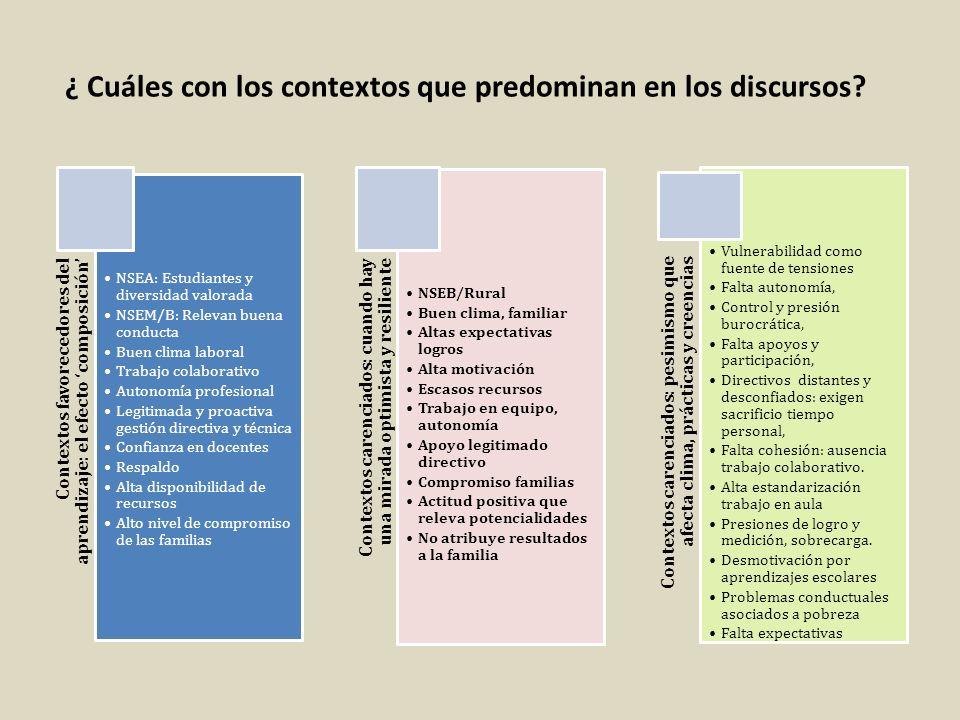 ¿ Cuáles con los contextos que predominan en los discursos? Contextos favorecedores del aprendizaje: el efecto composición social NSEA: Estudiantes y