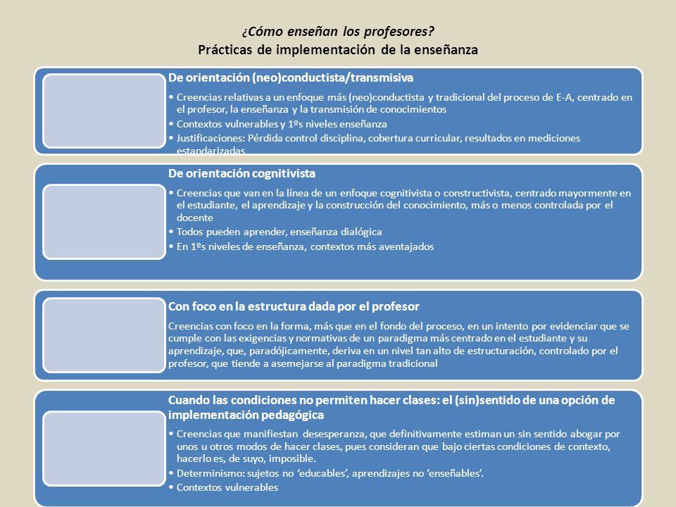 ¿ Cómo enseñan los profesores? Prácticas de implementación de la enseñanza De orientación (neo)conductista/transmisiva Creencias relativas a un enfoqu