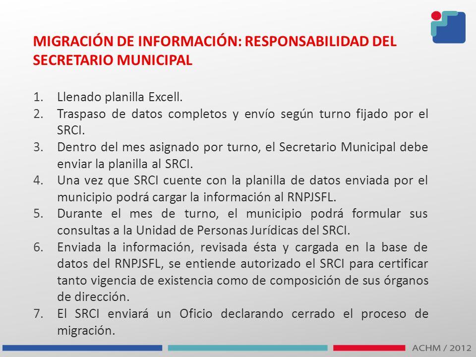 MIGRACIÓN DE INFORMACIÓN: RESPONSABILIDAD DEL SECRETARIO MUNICIPAL 1.Llenado planilla Excell. 2.Traspaso de datos completos y envío según turno fijado