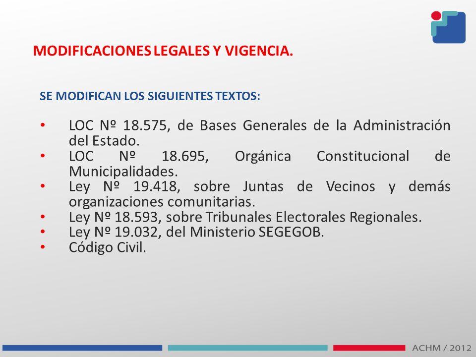 MODIFICACIONES LEGALES Y VIGENCIA. SE MODIFICAN LOS SIGUIENTES TEXTOS: LOC Nº 18.575, de Bases Generales de la Administración del Estado. LOC Nº 18.69
