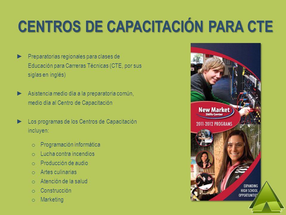 CENTROS DE CAPACITACIÓN PARA CTE Preparatorias regionales para clases de Educación para Carreras Técnicas (CTE, por sus siglas en inglés) Asistencia m