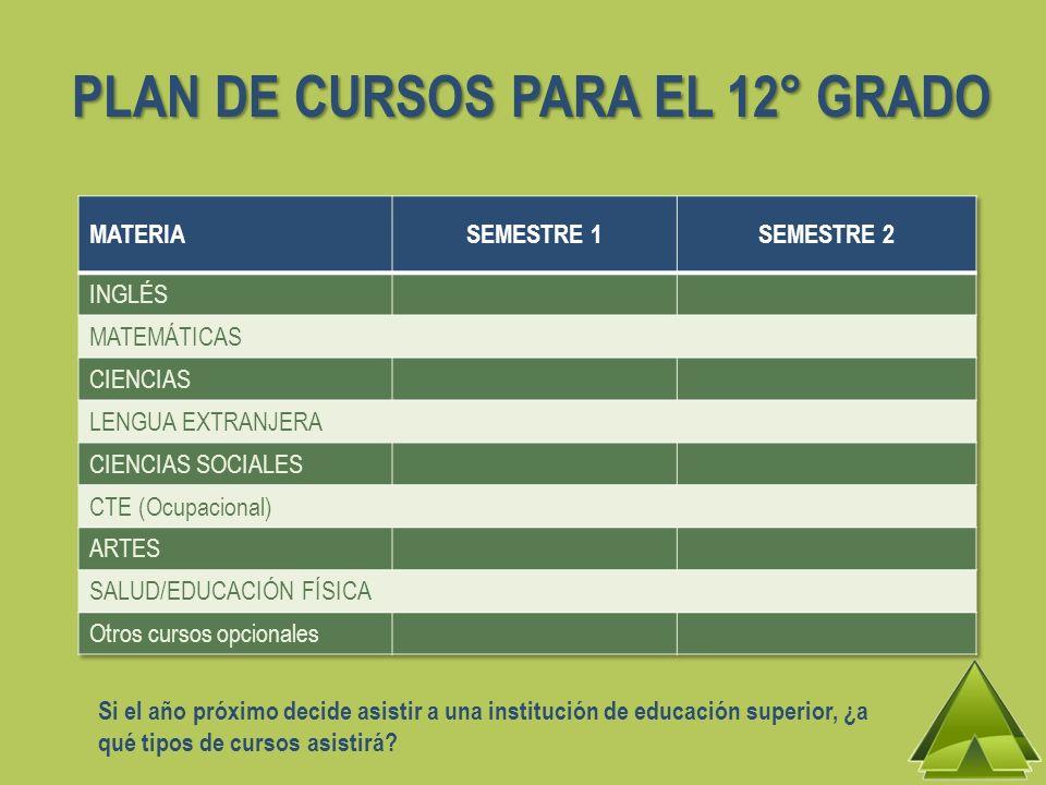 PLAN DE CURSOS PARA EL 12° GRADO Si el año próximo decide asistir a una institución de educación superior, ¿a qué tipos de cursos asistirá?