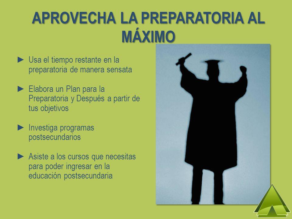 APROVECHA LA PREPARATORIA AL MÁXIMO Usa el tiempo restante en la preparatoria de manera sensata Elabora un Plan para la Preparatoria y Después a parti
