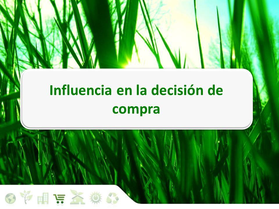 13 Situación medioambiental Influencia en la decisión de compra