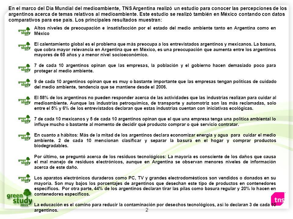 2 En el marco del Día Mundial del medioambiente, TNS Argentina realizó un estudio para conocer las percepciones de los argentinos acerca de temas rela