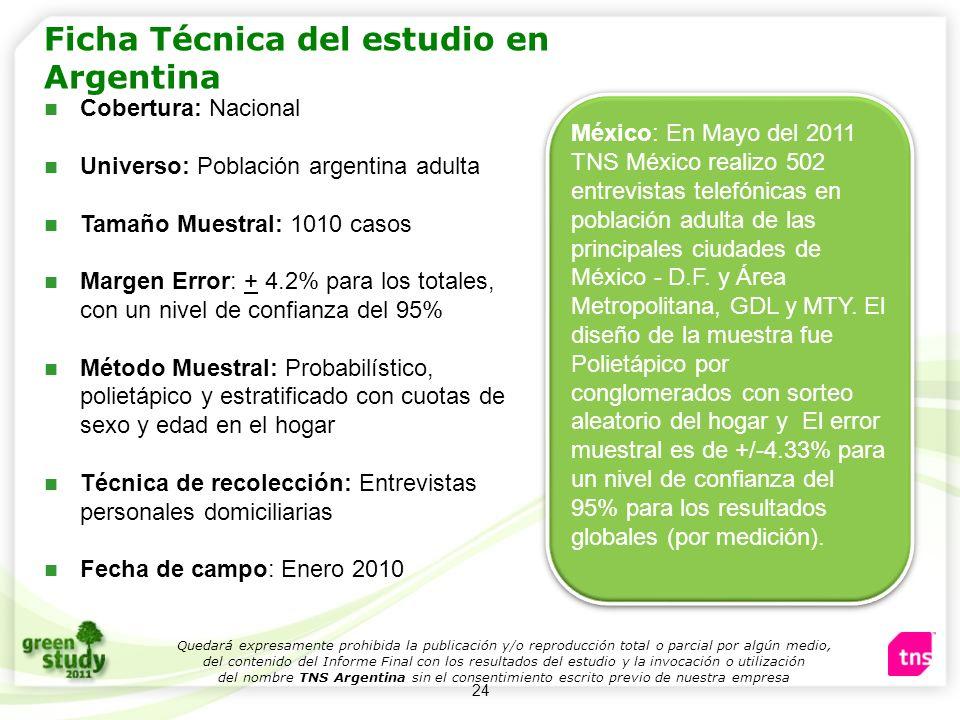 24 Ficha Técnica del estudio en Argentina México: En Mayo del 2011 TNS México realizo 502 entrevistas telefónicas en población adulta de las principal
