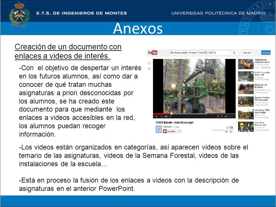 Anexos Creación de un documento con enlaces a videos de interés. -Los videos están organizados en categorías, así aparecen videos sobre el temario de