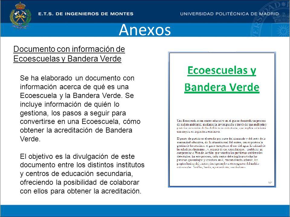 Anexos Documento con información de Ecoescuelas y Bandera Verde Se ha elaborado un documento con información acerca de qué es una Ecoescuela y la Band