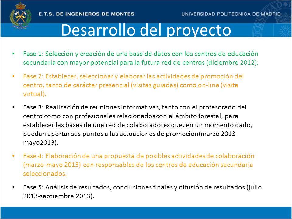 Desarrollo del proyecto Fase 1: Selección y creación de una base de datos con los centros de educación secundaria con mayor potencial para la futura r