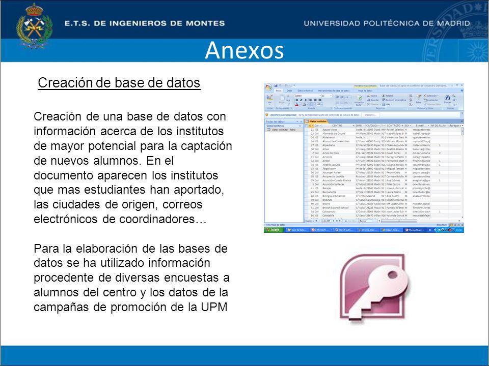Anexos Creación de una base de datos con información acerca de los institutos de mayor potencial para la captación de nuevos alumnos. En el documento
