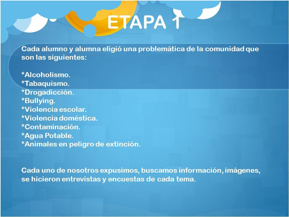 ETAPA 1 Cada alumno y alumna eligió una problemática de la comunidad que son las siguientes: *Alcoholismo. *Tabaquismo. *Drogadicción. *Bullying. *Vio