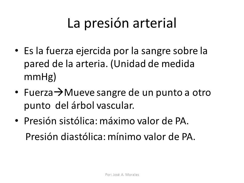 La presión arterial Es la fuerza ejercida por la sangre sobre la pared de la arteria. (Unidad de medida mmHg) Fuerza Mueve sangre de un punto a otro p