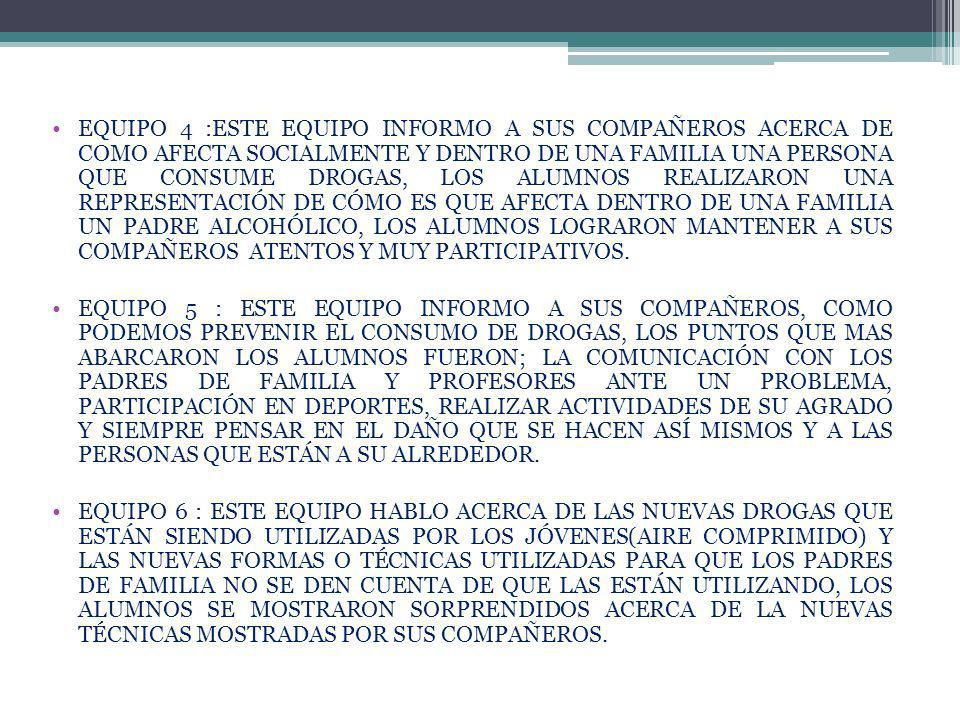 EQUIPO 7: ESTE EQUIPO HABLO ACERCA LAS ASOCIACIONES QUE PRESTAN AYUDA A LAS PERSONAS CON ALGUNA ADICCIÓN, ESTE EQUIPO SE ENCARGO DE VISITAR ALGUNOS CENTROS DE AYUDA CON EL OBJETIVO DE RECAUDAR INFORMACIÓN COMO TRÍPTICOS INFORMATIVOS, TELÉFONOS Y UBICACIÓN DE LOS CENTROS Y LA FORMA EN COMO APOYAN A LAS PERSONAS QUE SOLICITAN AYUDA.